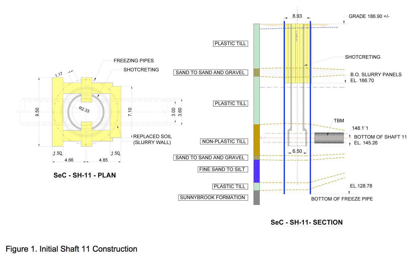 Figure 01: Initial Shaft 11 Construction
