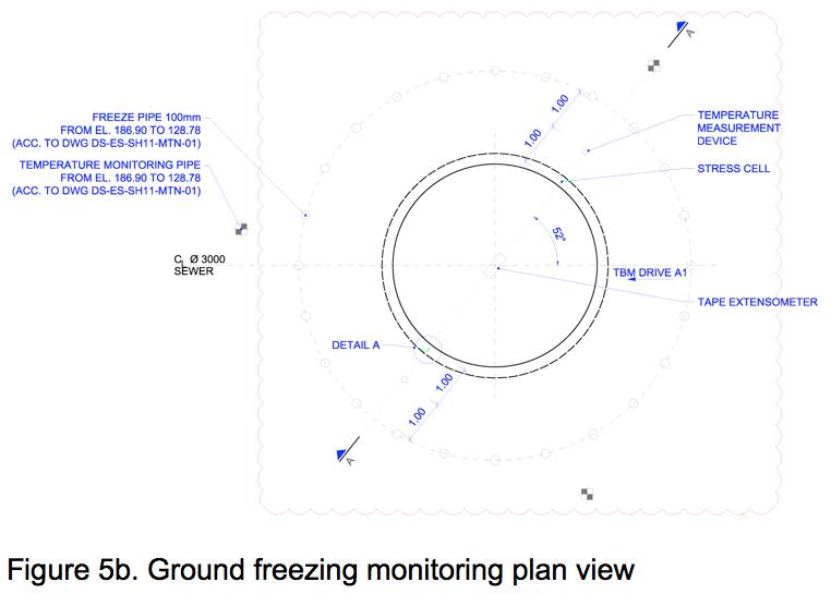 Figure 5b: Ground freezing monitoring plan view